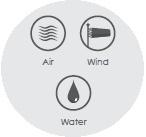 Air Wind & Rain Resistant
